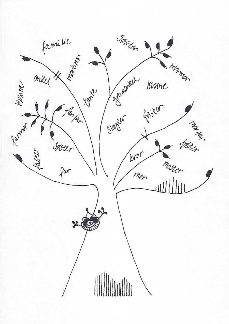 eksempel på slægtstræ